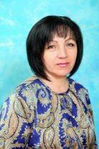 Малицька Тетяна Андріївна